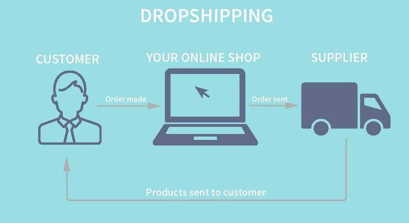 13 Cara Bisnis Online Tanpa Modal, Untung Jutaan Rupiah!